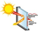 Passive solar design illustration showing solar heat gain effects