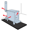 Woodstove leaks diagram