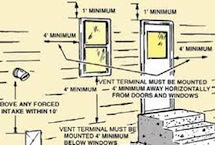 Drawing of gas exhaust clearances